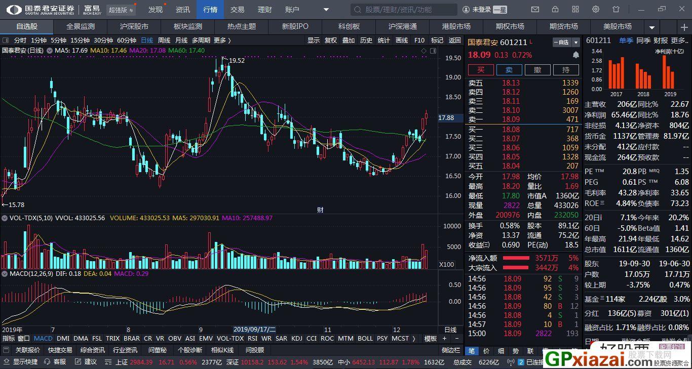 国泰君安证券富易V3.16官网原版