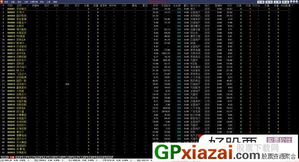 粤开证券通达信版 v6.42 官方版 软件操作简单